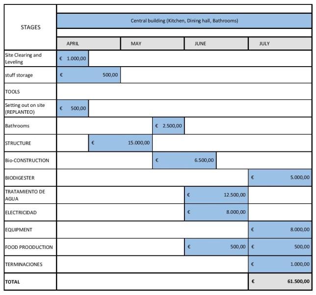 costo-en-etapasdinning-page-001
